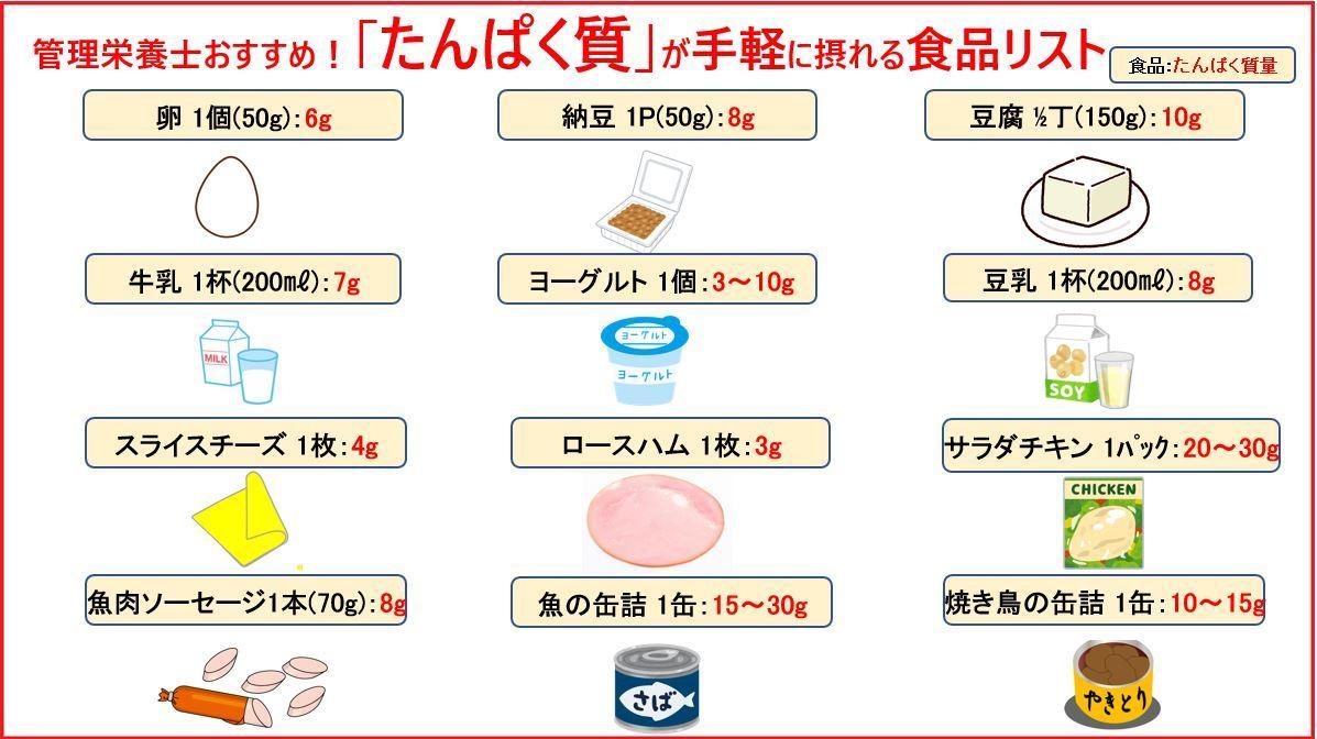 たんぱく質豊富 食品リスト.JPG