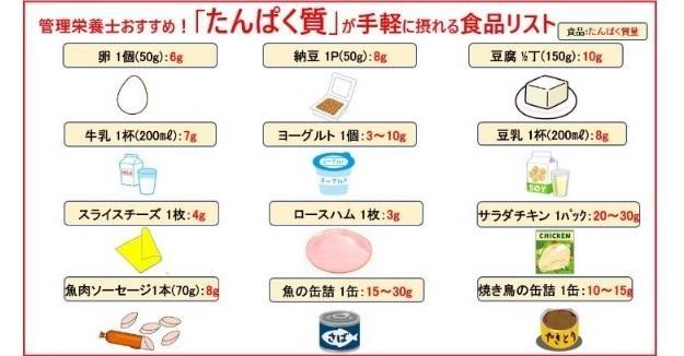 たんぱく質 食品リスト.jpg