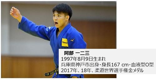 ★一二三選手プロフィール②.JPG